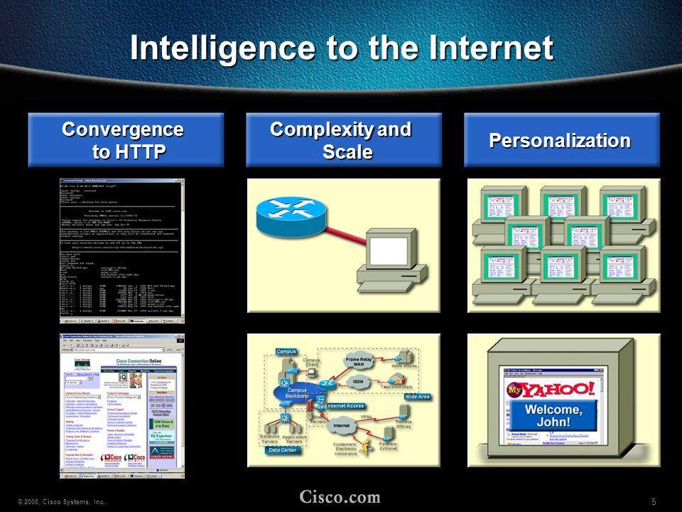 26 © 2000, Cisco Systems, Inc.