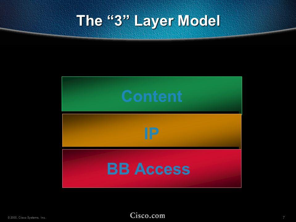 18 © 2000, Cisco Systems, Inc.