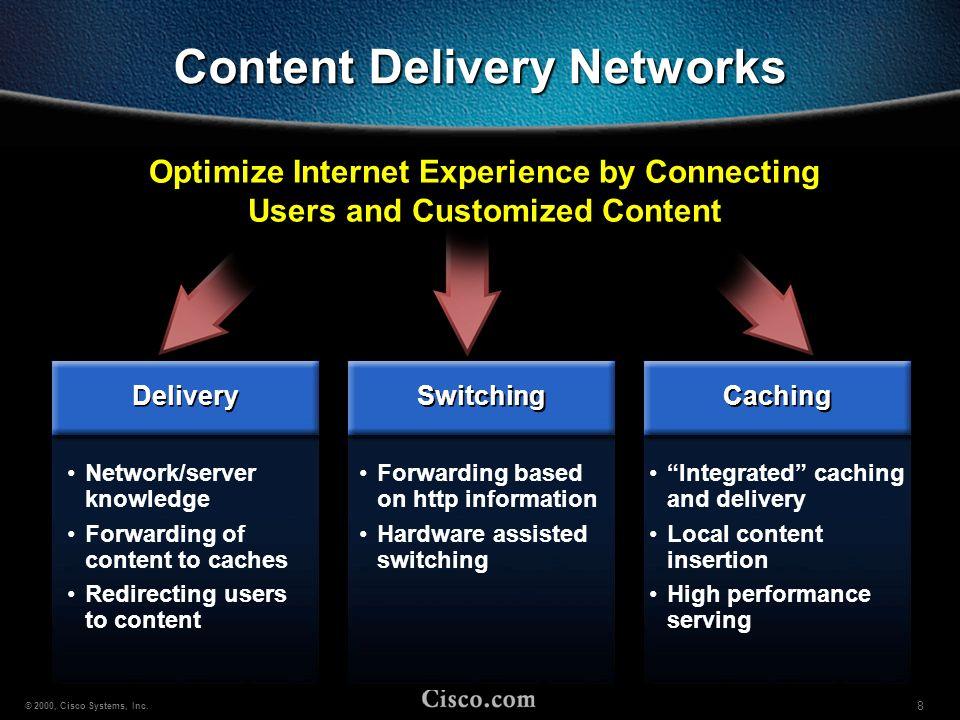 19 © 2000, Cisco Systems, Inc.