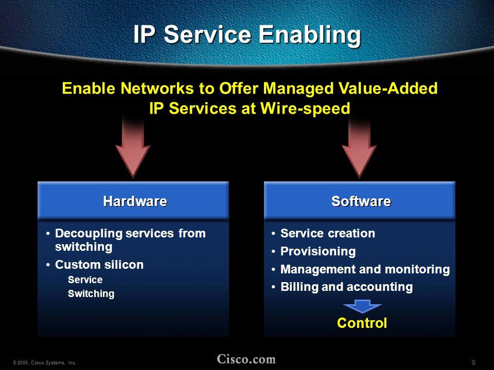 30 © 2000, Cisco Systems, Inc.