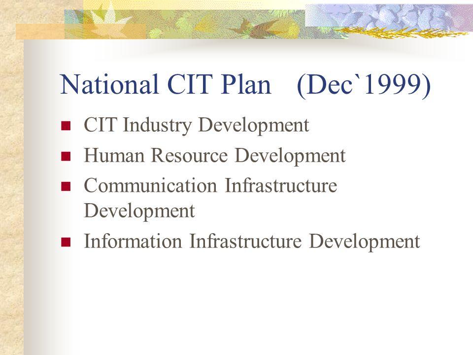 National CIT Plan (Dec`1999) CIT Industry Development Human Resource Development Communication Infrastructure Development Information Infrastructure Development