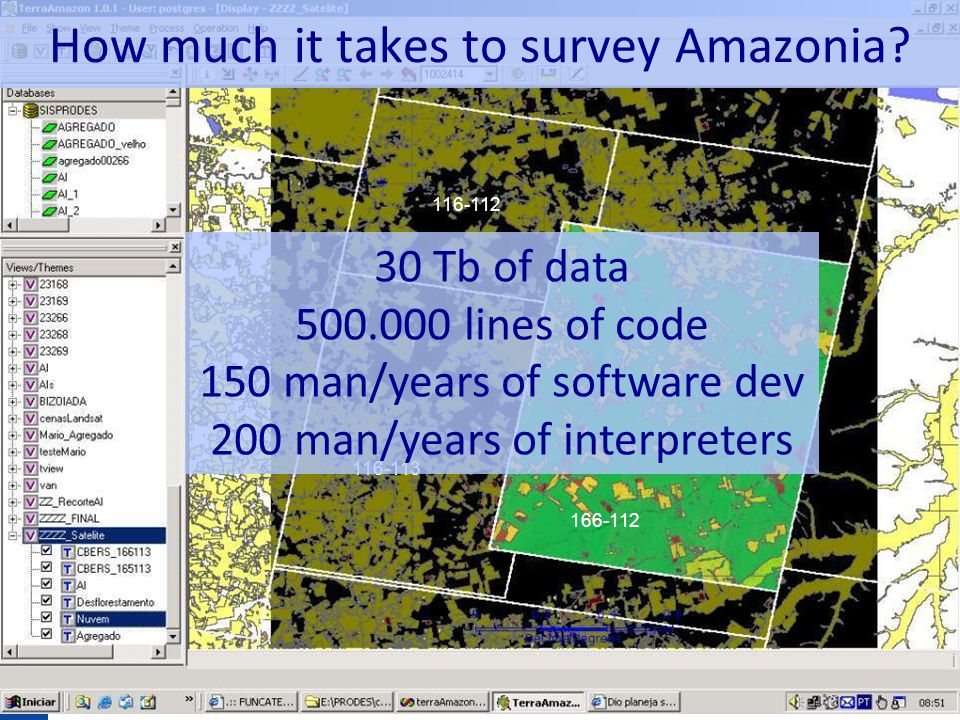 166-112 116-113 116-112 30 Tb of data 500.000 lines of code 150 man/years of software dev 200 man/years of interpreters How much it takes to survey Amazonia