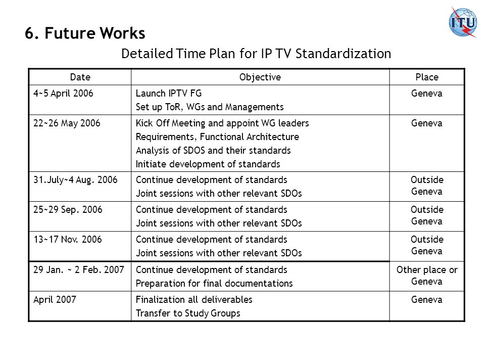 6. Future Works Detailed Time Plan for IP TV Standardization DateObjectivePlace 4~5 April 2006Launch IPTV FG Set up ToR, WGs and Managements Geneva 22