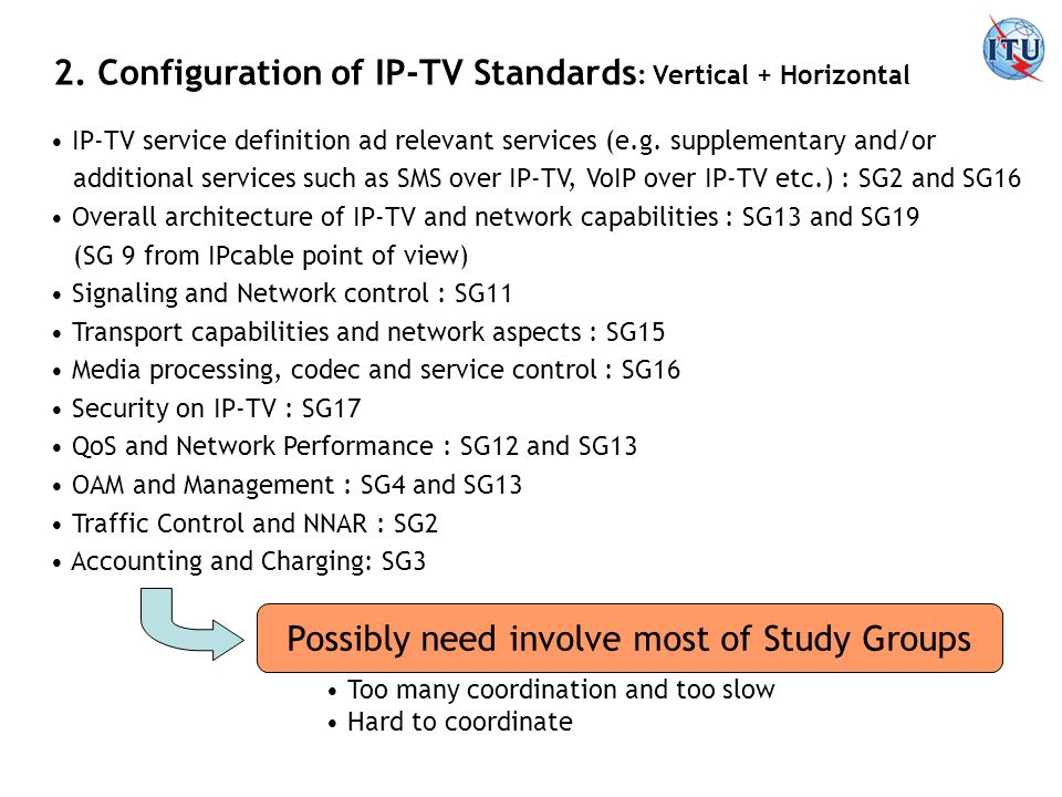 IP-TV service definition ad relevant services (e.g.