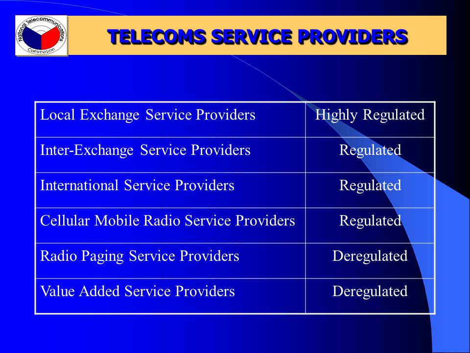 TELECOMS SERVICE PROVIDERS Local Exchange Service ProvidersHighly Regulated Inter-Exchange Service ProvidersRegulated International Service ProvidersRegulated Cellular Mobile Radio Service ProvidersRegulated Radio Paging Service ProvidersDeregulated Value Added Service ProvidersDeregulated
