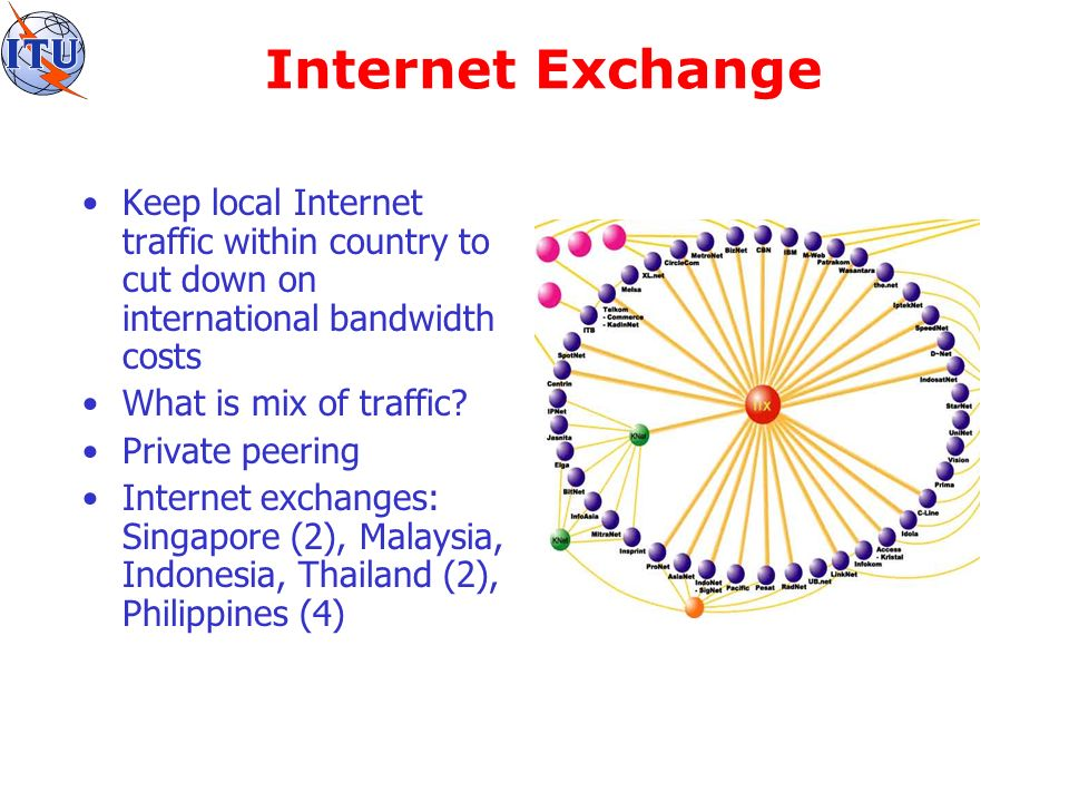 Conclusions Internet requires some degree of regulation & policy to function effectively Telecom regulators are best placed to monitor market Consumer concerns need to be acted on Internet requires promotion in developing nations