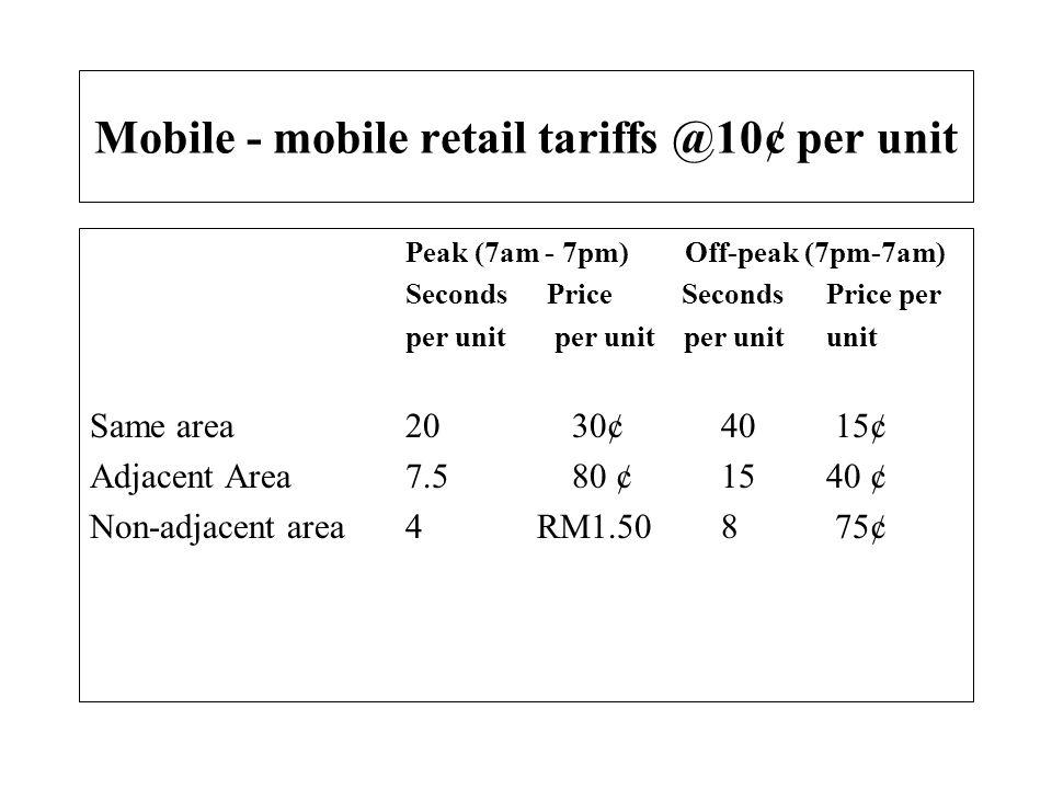 Mobile - mobile retail tariffs @10¢ per unit Peak (7am - 7pm) Off-peak (7pm-7am) Seconds Price SecondsPrice per per unit per unit per unitunit Same ar