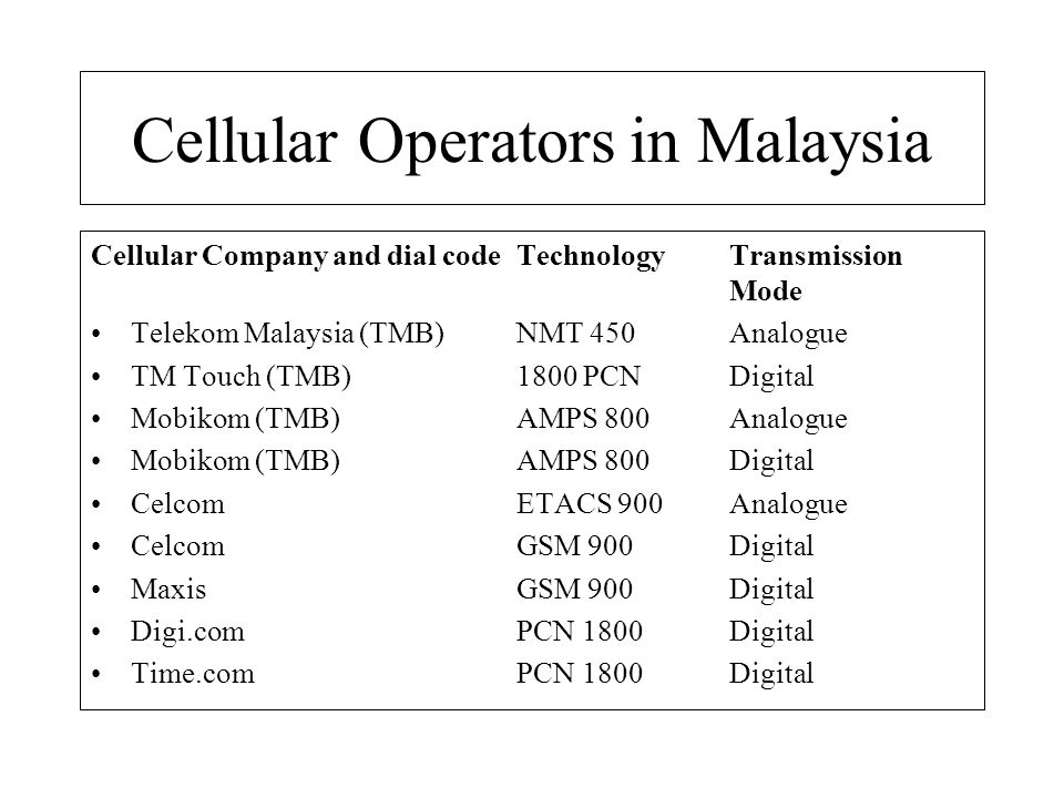 Cellular Operators in Malaysia Cellular Company and dial codeTechnology Transmission Mode Telekom Malaysia (TMB) NMT 450Analogue TM Touch (TMB) 1800 P