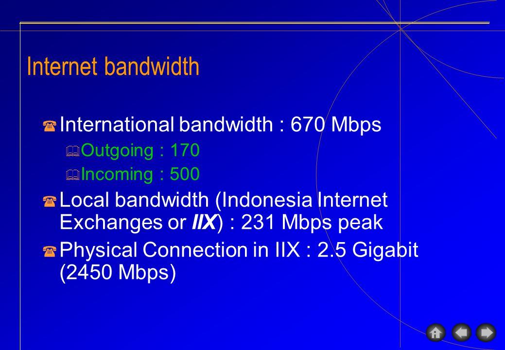 ISP Licensed : 173 Operasional : 70