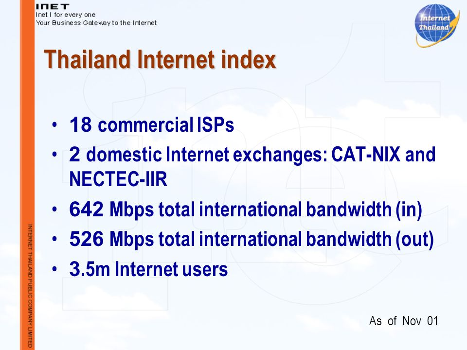 Thailand Internet index 18 commercial ISPs 2 domestic Internet exchanges: CAT-NIX and NECTEC-IIR 642 Mbps total international bandwidth (in) 526 Mbps total international bandwidth (out) 3.5m Internet users As of Nov 01