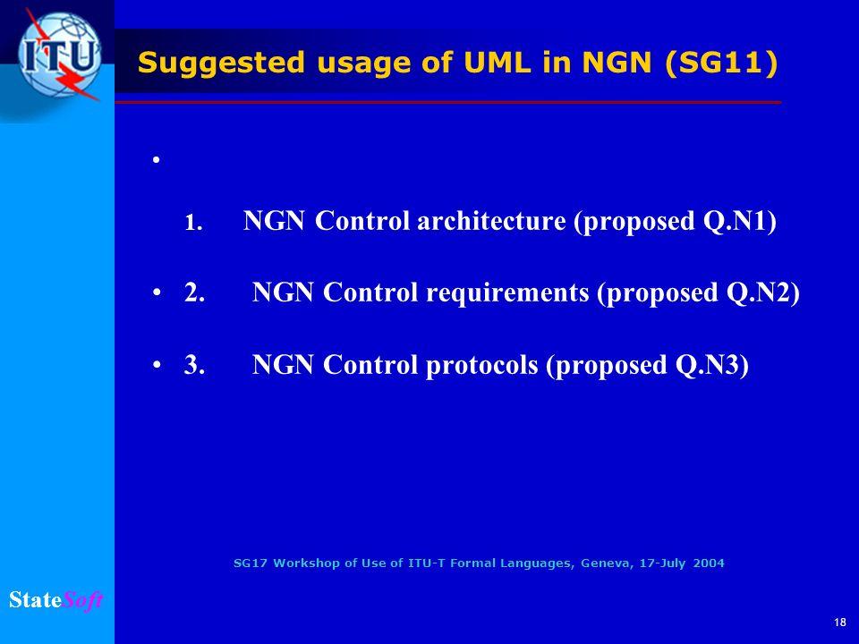 SG17 Workshop of Use of ITU-T Formal Languages, Geneva, 17-July 2004 StateSoft 18 Suggested usage of UML in NGN (SG11) 1. NGN Control architecture (pr