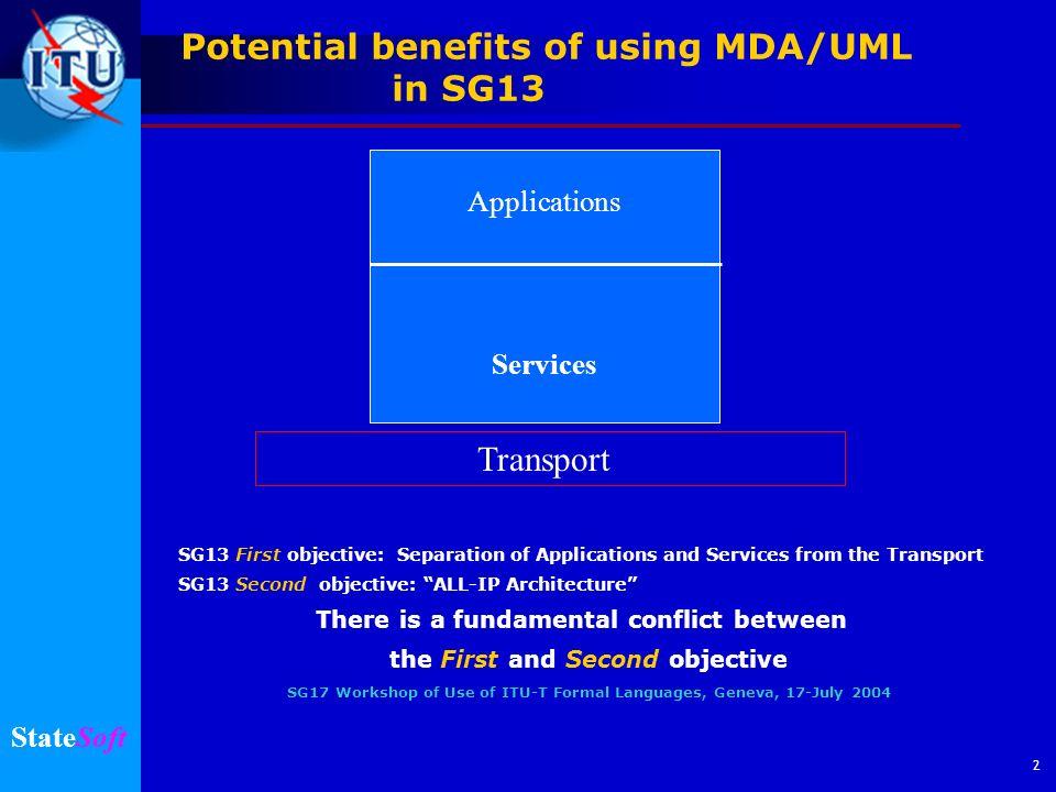SG17 Workshop of Use of ITU-T Formal Languages, Geneva, 17-July 2004 StateSoft 13 VeUML extensions: VeSTD, VeXML, VeMSC, VeSDL.