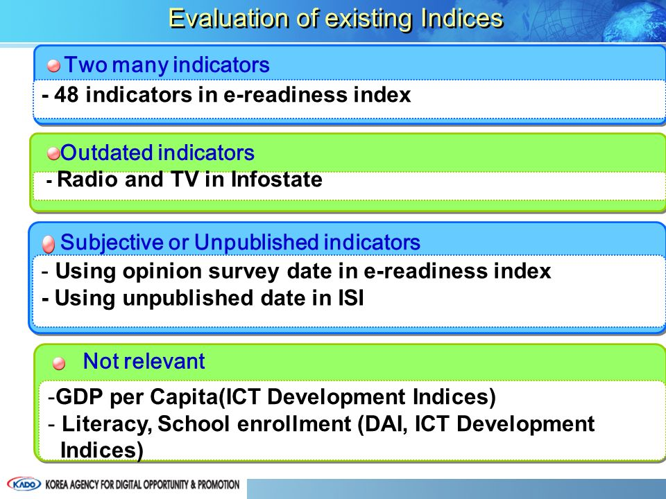 Two many indicators - 48 indicators in e-readiness index Outdated indicators - Radio and TV in Infostate Subjective or Unpublished indicators - Using opinion survey date in e-readiness index - Using unpublished date in ISI -GDP per Capita(ICT Development Indices) - Literacy, School enrollment (DAI, ICT Development Indices) Not relevant Evaluation of existing Indices
