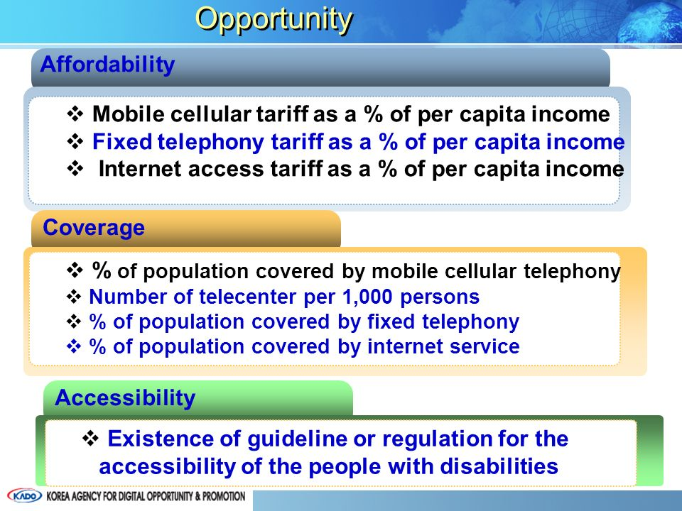 Mobile cellular tariff as a % of per capita income Fixed telephony tariff as a % of per capita income Internet access tariff as a % of per capita income Coverage % of population covered by mobile cellular telephony Number of telecenter per 1,000 persons % of population covered by fixed telephony % of population covered by internet service Affordability Accessibility Existence of guideline or regulation for the accessibility of the people with disabilities Opportunity