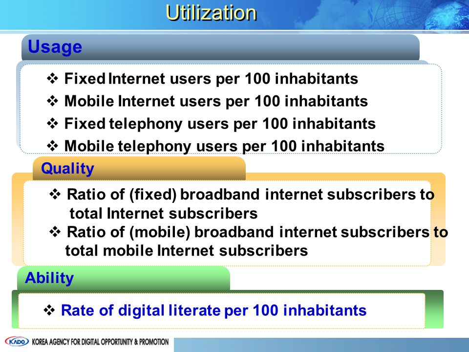 Quality Ratio of (fixed) broadband internet subscribers to total Internet subscribers Ratio of (mobile) broadband internet subscribers to total mobile Internet subscribers Usage Fixed Internet users per 100 inhabitants Mobile Internet users per 100 inhabitants Fixed telephony users per 100 inhabitants Mobile telephony users per 100 inhabitants Utilization Ability Rate of digital literate per 100 inhabitants