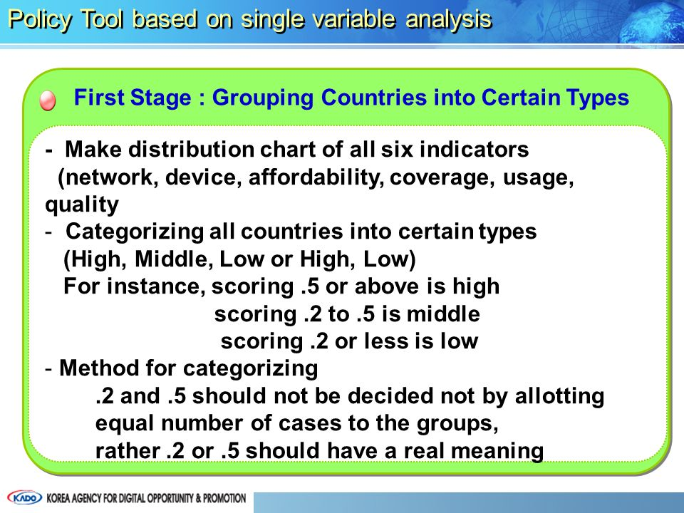 Policy Tool based on single variable analysis First Stage : Grouping Countries into Certain Types - Make distribution chart of all six indicators (network, device, affordability, coverage, usage, quality - Categorizing all countries into certain types (High, Middle, Low or High, Low) For instance, scoring.5 or above is high scoring.2 to.5 is middle scoring.2 or less is low - Method for categorizing.2 and.5 should not be decided not by allotting equal number of cases to the groups, rather.2 or.5 should have a real meaning