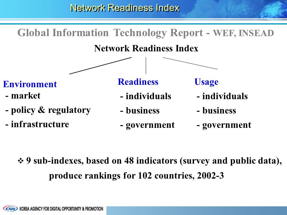 Global Information Technology Report - WEF, INSEAD Network Readiness Index 9 sub-indexes, based on 48 indicators (survey and public data), produce rankings for 102 countries, 2002-3 Readiness - individuals - business - government Environment - market - policy & regulatory - infrastructure Usage - individuals - business - government Network Readiness Index