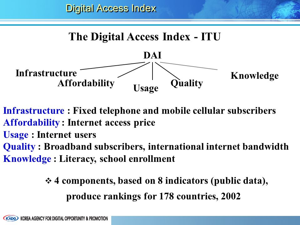 The Digital Access Index - ITU DAI 4 components, based on 8 indicators (public data), produce rankings for 178 countries, 2002 Infrastructure Knowledge Affordability Quality Usage Infrastructure : Fixed telephone and mobile cellular subscribers Affordability : Internet access price Usage : Internet users Quality : Broadband subscribers, international internet bandwidth Knowledge : Literacy, school enrollment Digital Access Index