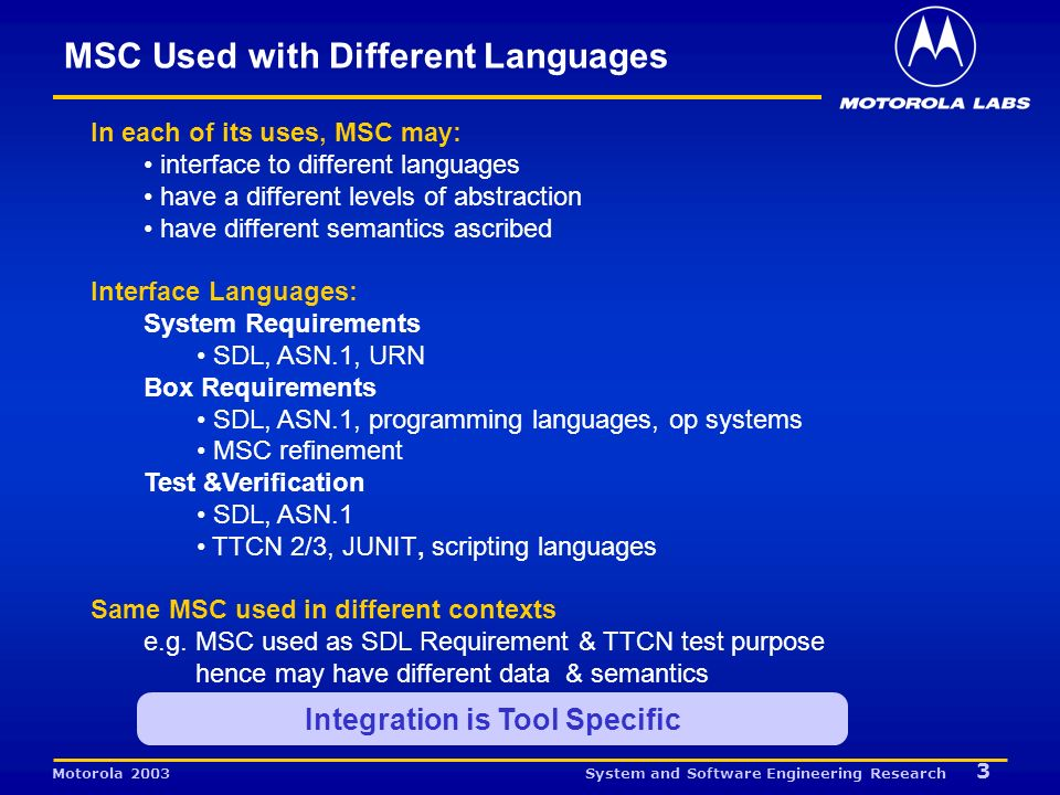 System and Software Engineering Research 3 Motorola 2003 MSC Used with Different Languages In each of its uses, MSC may: interface to different languages have a different levels of abstraction have different semantics ascribed Interface Languages: System Requirements SDL, ASN.1, URN Box Requirements SDL, ASN.1, programming languages, op systems MSC refinement Test &Verification SDL, ASN.1 TTCN 2/3, JUNIT, scripting languages Same MSC used in different contexts e.g.