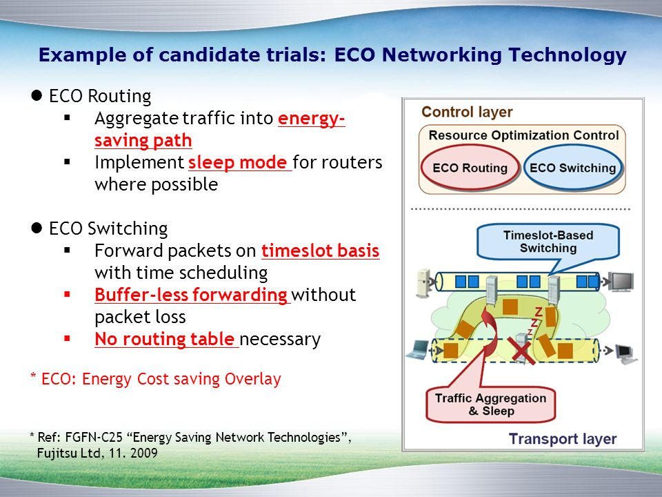 Example of candidate trials: ECO Networking Technology * Ref: FGFN-C25 Energy Saving Network Technologies, Fujitsu Ltd, 11.