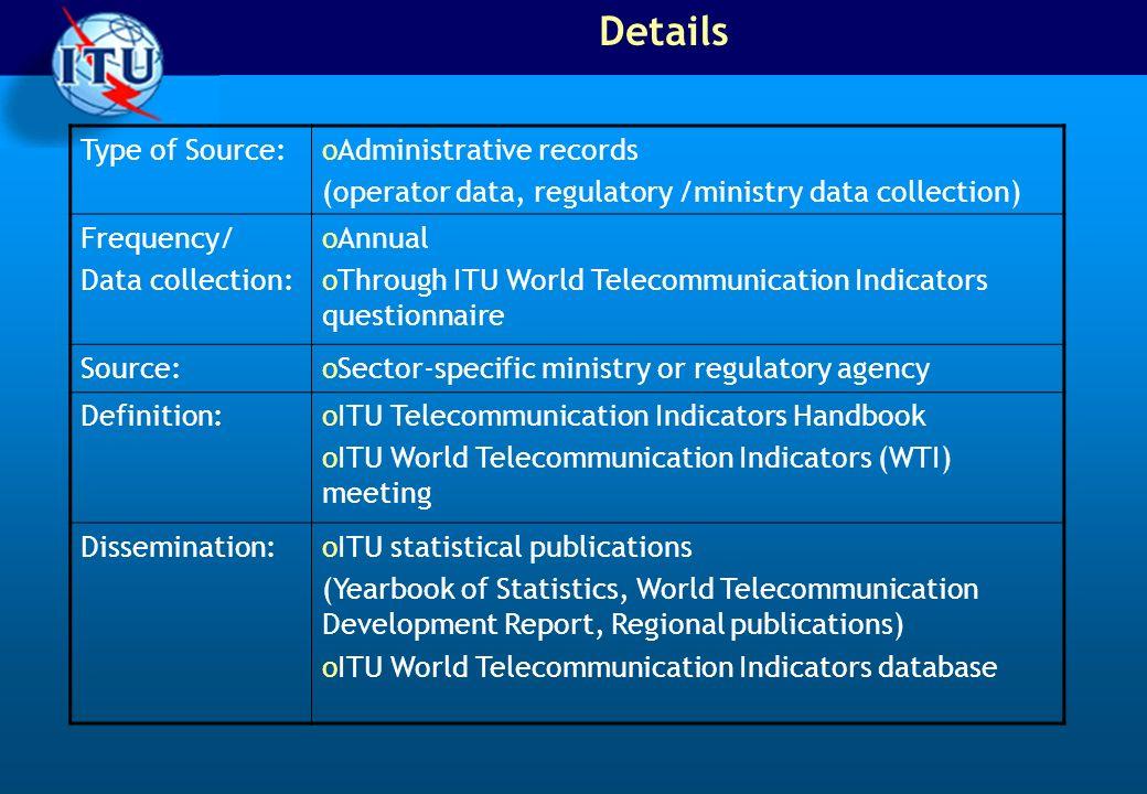 Beyond statistics World Telecommunication Development Report Regional Reports on ICT/telecom developments ICT Case Studies (www.itu.int/ict/cs)www.itu.int/ict/cs)