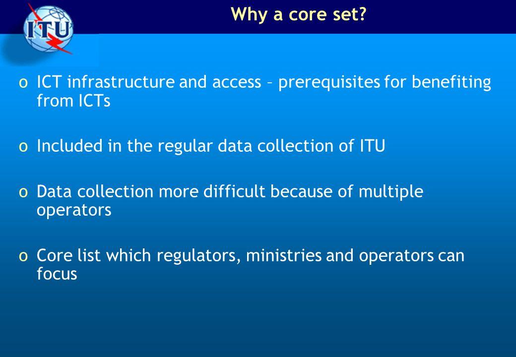 Why a core set.