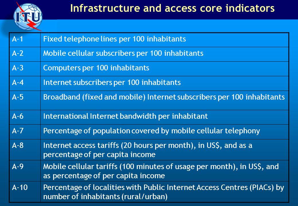 Universal access A10.