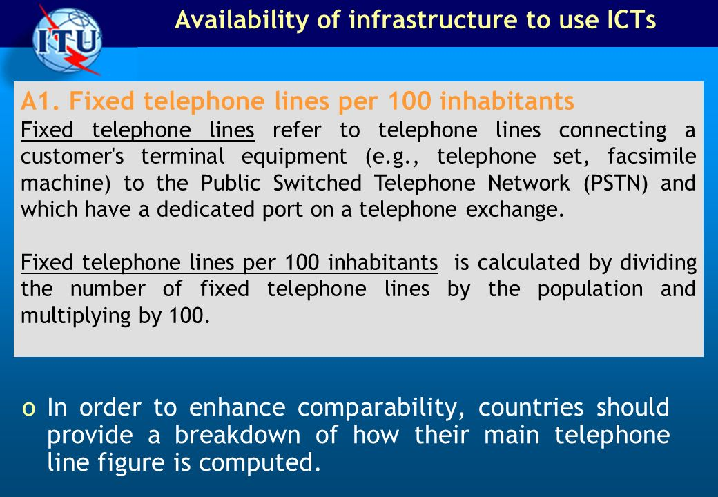 Availability of infrastructure to use ICTs A2.