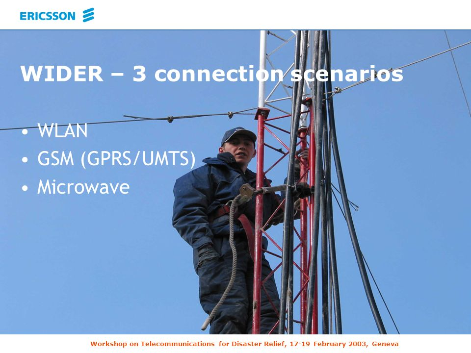 Workshop on Telecommunications for Disaster Relief, 17-19 February 2003, Geneva WIDER – 3 connection scenarios WLAN GSM (GPRS/UMTS) Microwave