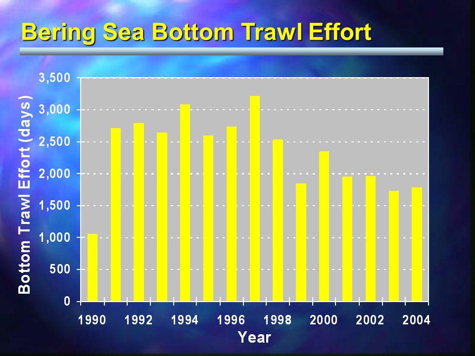Bering Sea Bottom Trawl Effort