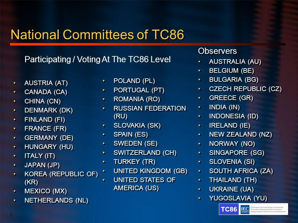 TC86 5 National Committees of TC86 AUSTRIA (AT) CANADA (CA) CHINA (CN) DENMARK (DK) FINLAND (FI) FRANCE (FR) GERMANY (DE) HUNGARY (HU) ITALY (IT) JAPA