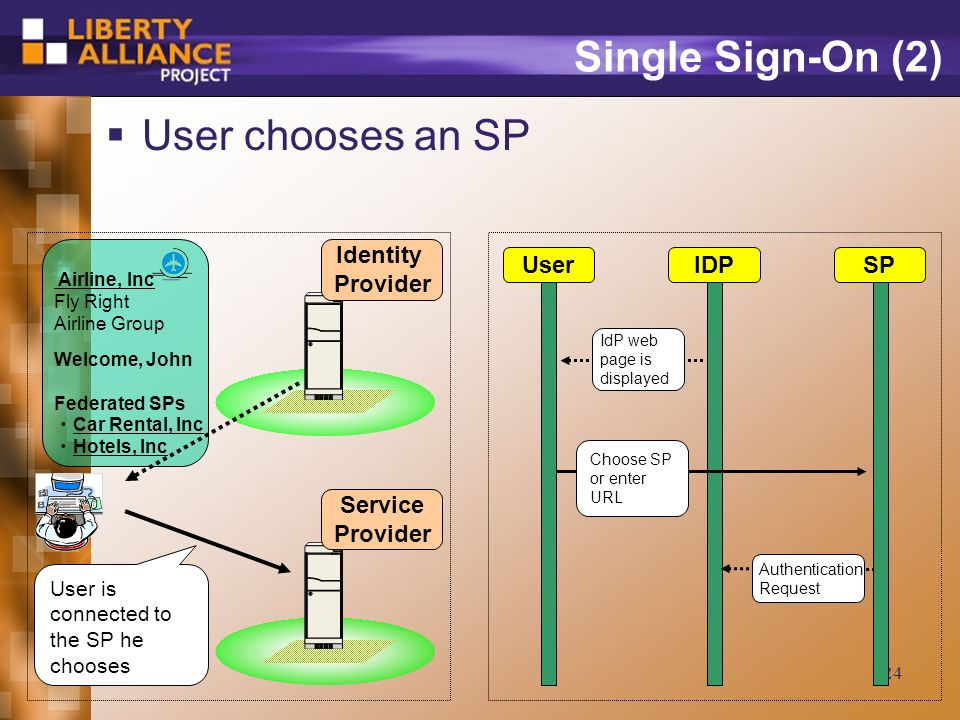 24 Single Sign-On (2) User chooses an SP Airline, Inc Fly Right Airline Group Welcome, John Federated SPs Car Rental, Inc Hotels, Inc Identity Provider UserIDPSP Choose SP or enter URL Service Provider IdP web page is displayed Authentication Request User is connected to the SP he chooses