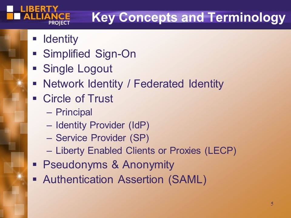 5 Key Concepts and Terminology Identity Simplified Sign-On Single Logout Network Identity / Federated Identity Circle of Trust –Principal –Identity Provider (IdP) –Service Provider (SP) –Liberty Enabled Clients or Proxies (LECP) Pseudonyms & Anonymity Authentication Assertion (SAML)