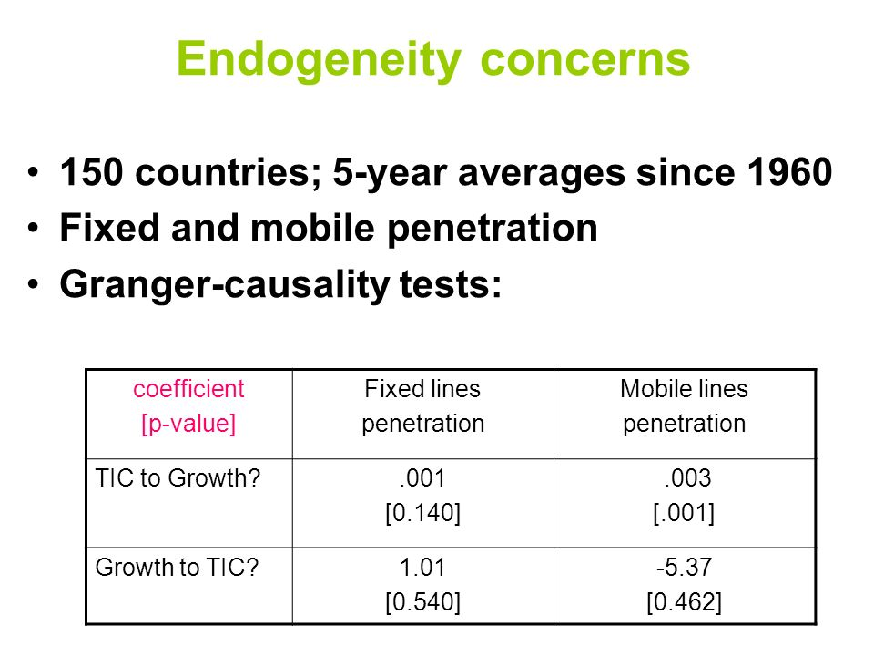 Endogeneity concerns 150 countries; 5-year averages since 1960 Fixed and mobile penetration Granger-causality tests: coefficient [p-value] Fixed lines penetration Mobile lines penetration TIC to Growth .001 [0.140].003 [.001] Growth to TIC 1.01 [0.540] -5.37 [0.462]