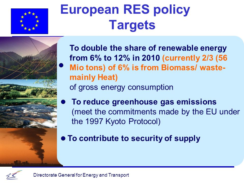 Directorate General for Energy and Transport European RES policy Targets To double the share of renewable energy from 6% to 12% in 2010 (currently 2/3 (56 Mio tons) of 6% is from Biomass/ waste- mainly Heat) of gross energy consumption To reduce greenhouse gas emissions (meet the commitments made by the EU under the 1997 Kyoto Protocol) To contribute to security of supply