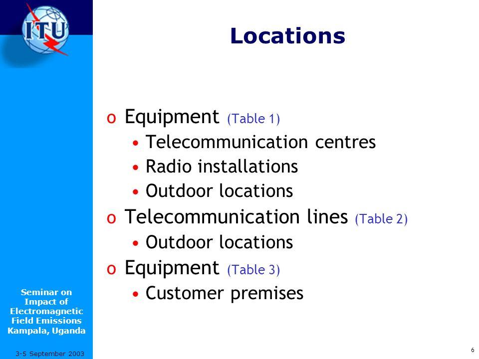 Seminar on Impact of Electromagnetic Field Emissions Kampala, Uganda 6 3-5 September 2003 Locations o Equipment (Table 1) Telecommunication centres Radio installations Outdoor locations o Telecommunication lines (Table 2) Outdoor locations o Equipment (Table 3) Customer premises