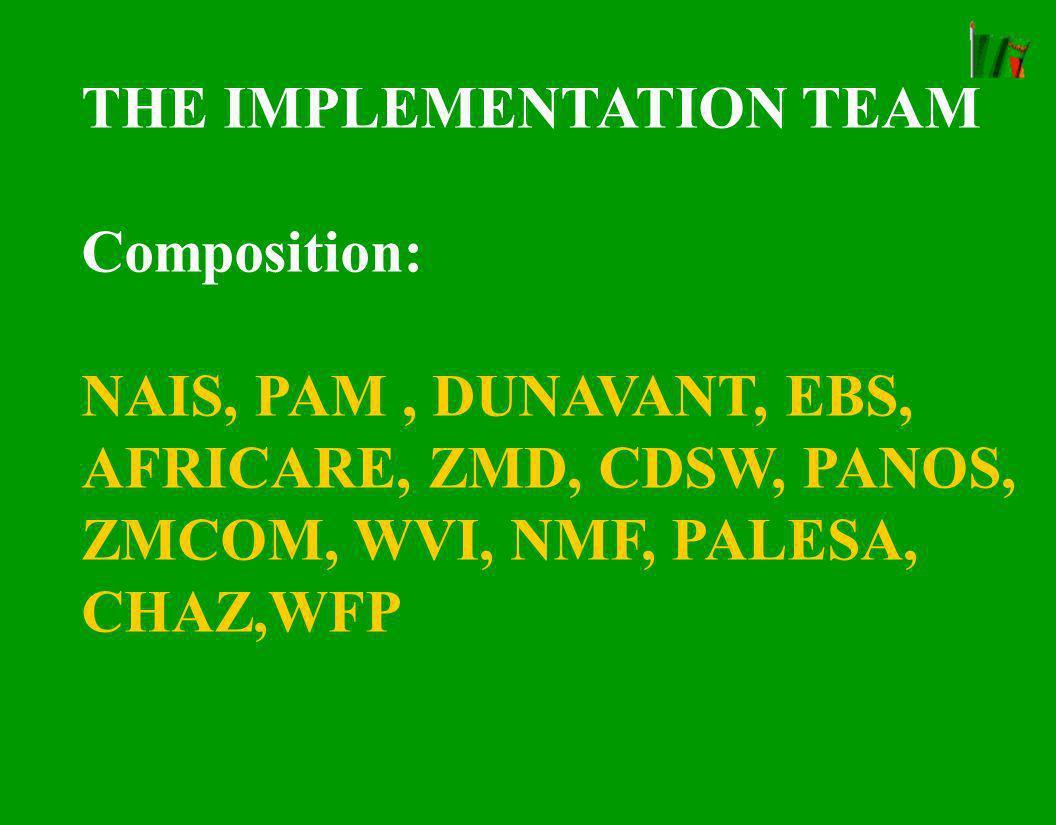 THE IMPLEMENTATION TEAM Composition: NAIS, PAM, DUNAVANT, EBS, AFRICARE, ZMD, CDSW, PANOS, ZMCOM, WVI, NMF, PALESA, CHAZ,WFP