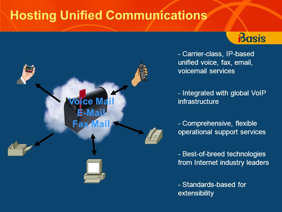 Hosting Unified Communications Voice Mail E-Mail Fax Mail - Carrier-class, IP-based unified voice, fax, email, voicemail services - Integrated with global VoIP infrastructure - Comprehensive, flexible operational support services - Best-of-breed technologies from Internet industry leaders - Standards-based for extensibility