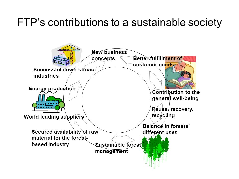 New business concepts Better fulfillment of customer needs Contribution to the general well-being Reuse, recovery, recycling Balance in forests different uses Sustainable forest management Secured availability of raw material for the forest- based industry World leading suppliers Energy production Successful down-stream industries FTPs contributions to a sustainable society