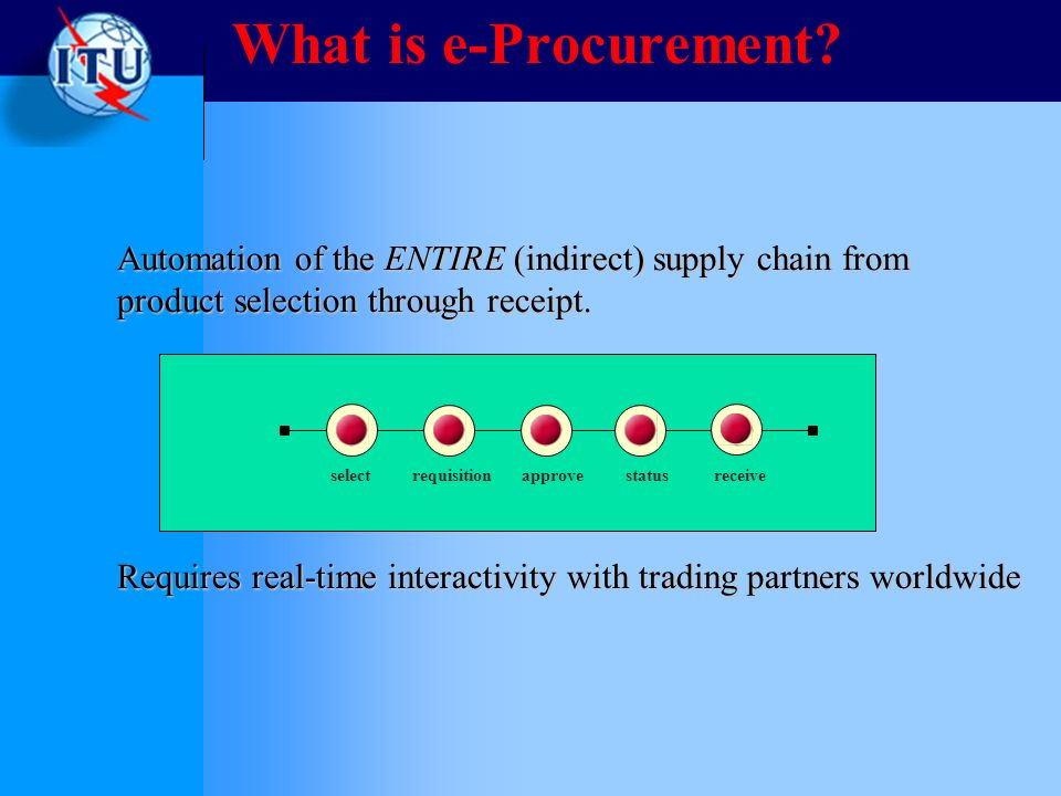 What is e-Procurement? Automation of the ENTIRE (indirect) supply chain from product selection through receipt. selectrequisitionapprovestatusreceive