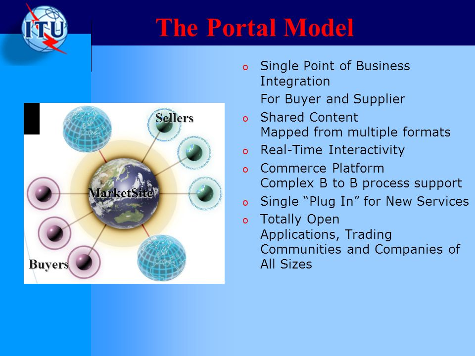 The Portal Model o Single Point of Business Integration For Buyer and Supplier o Shared Content Mapped from multiple formats o Real-Time Interactivity o Commerce Platform Complex B to B process support o Single Plug In for New Services o Totally Open Applications, Trading Communities and Companies of All Sizes Buyers Sellers MarketSite