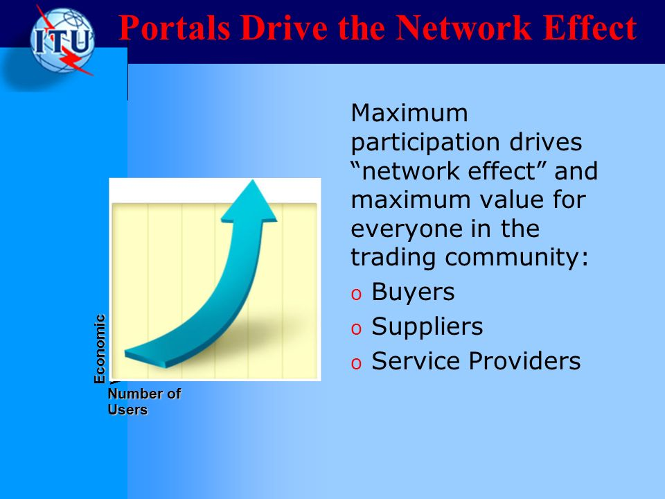 Portals Drive the Network Effect Maximum participation drives network effect and maximum value for everyone in the trading community: o Buyers o Suppliers o Service Providers Number of Users Economic Value
