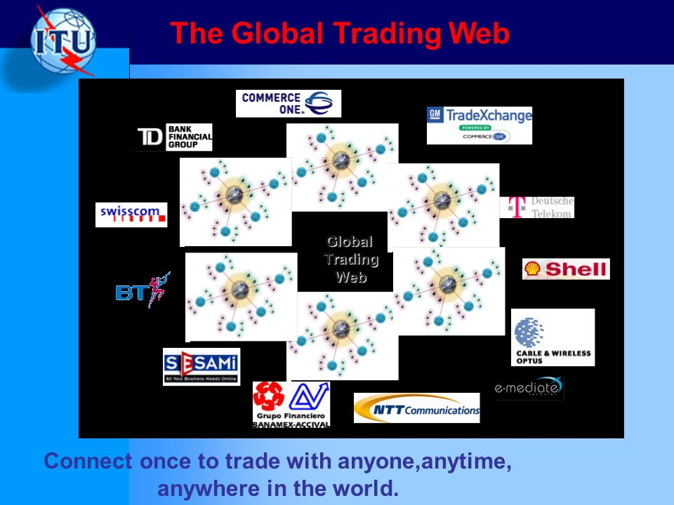 The Global Trading Web Global Trading Web Connect once to trade with anyone,anytime, anywhere in the world.