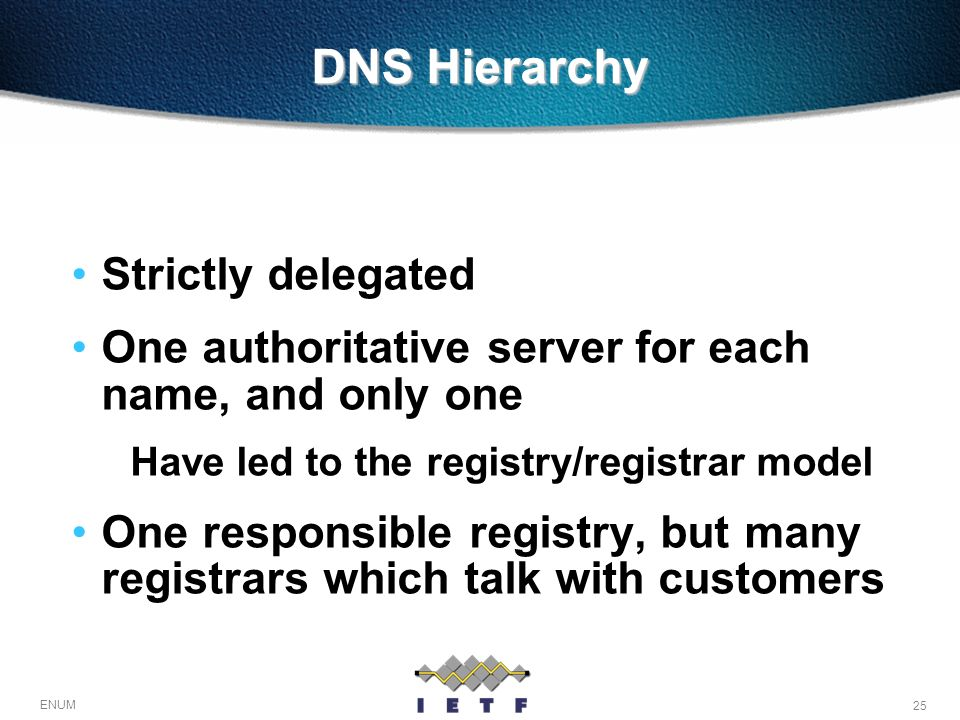 25 ENUM DNS Hierarchy Strictly delegated One authoritative server for each name, and only one Have led to the registry/registrar model One responsible