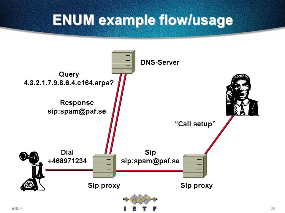 28 ENUM Call setup ENUM example flow/usage Sip sip:spam@paf.se Query 4.3.2.1.7.9.8.6.4.e164.arpa? Dial +468971234 DNS-Server Sip proxy Response sip:sp
