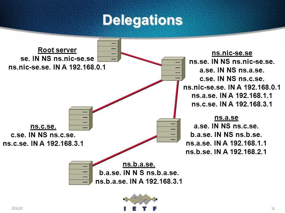 8 ENUM Delegations Root server se. IN NS ns.nic-se.se ns.nic-se.se. IN A 192.168.0.1 ns.nic-se.se ns.se. IN NS ns.nic-se.se. a.se. IN NS ns.a.se. c.se