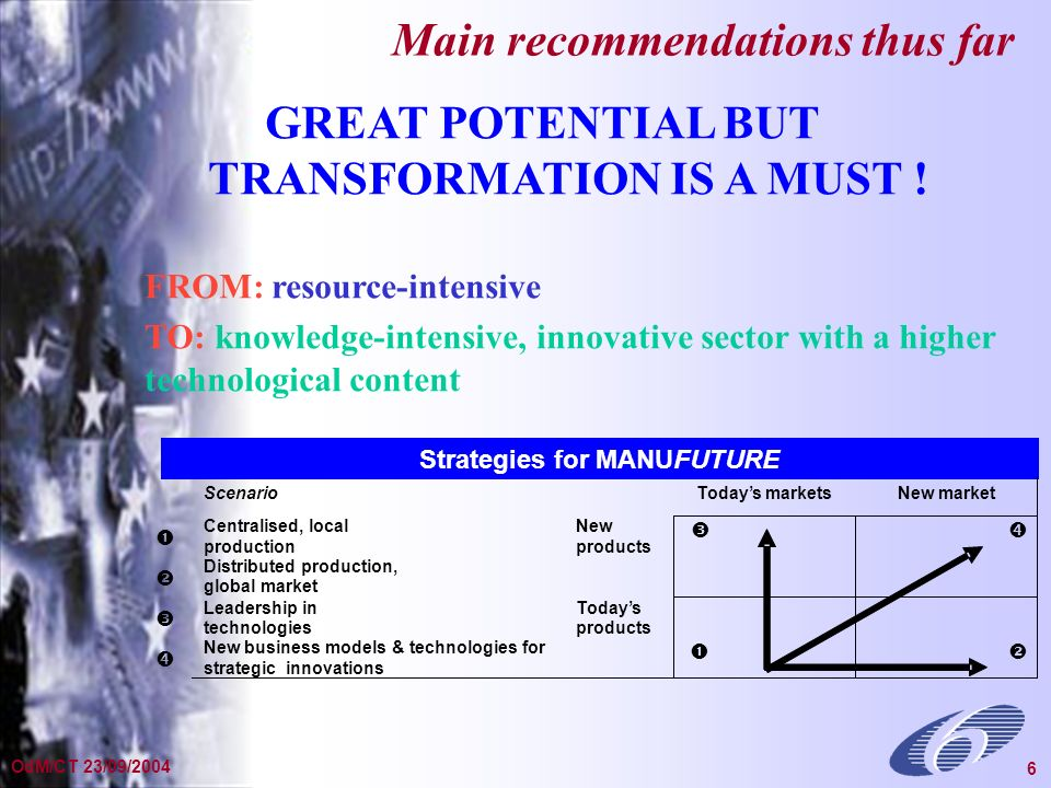 General Presentation Dec 2002 7 OdM/CT 23/09/2004 7 Innovating production .