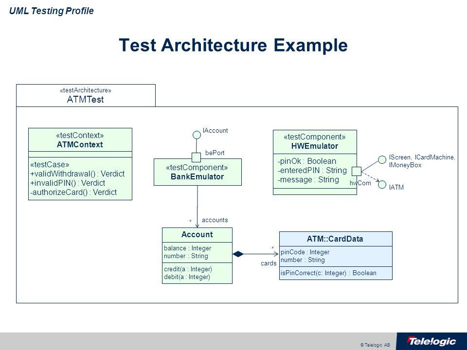 © Telelogic AB UML Testing Profile Test Architecture Example «testArchitecture» ATMTest «testContext» ATMContext «testCase» +validWithdrawal() : Verdict +invalidPIN() : Verdict -authorizeCard() : Verdict Account balance : Integer number : String credit(a : Integer) debit(a : Integer) * accounts ATM::CardData pinCode : Integer number : String isPinCorrect(c: Integer) : Boolean * cards «testComponent» BankEmulator IAccount bePort -pinOk : Boolean -enteredPIN : String -message : String «testComponent» HWEmulator hwCom IScreen, ICardMachine, IMoneyBox IATM