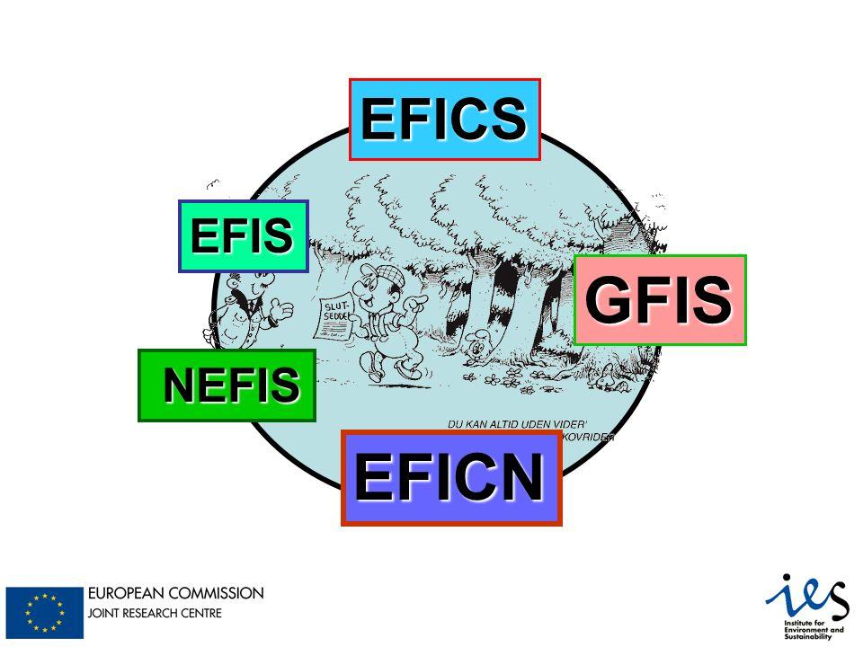 EFICS NEFIS NEFIS GFIS EFIS EFICN