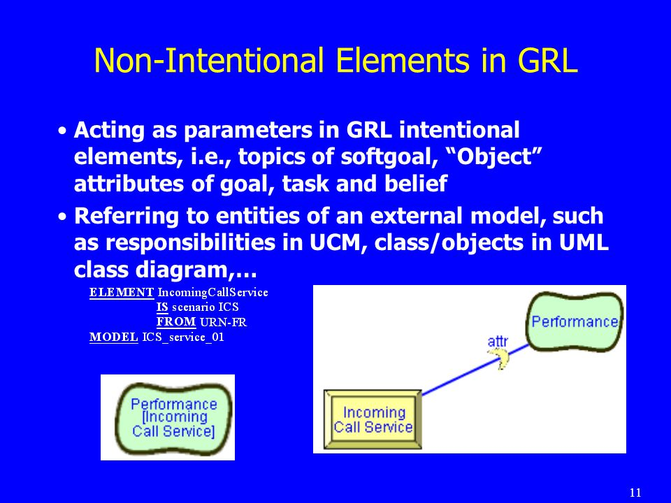11 Non-Intentional Elements in GRL Acting as parameters in GRL intentional elements, i.e., topics of softgoal, Object attributes of goal, task and bel